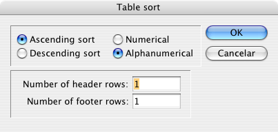 Sort tables